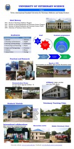 University of Veterinary Science Profile_001